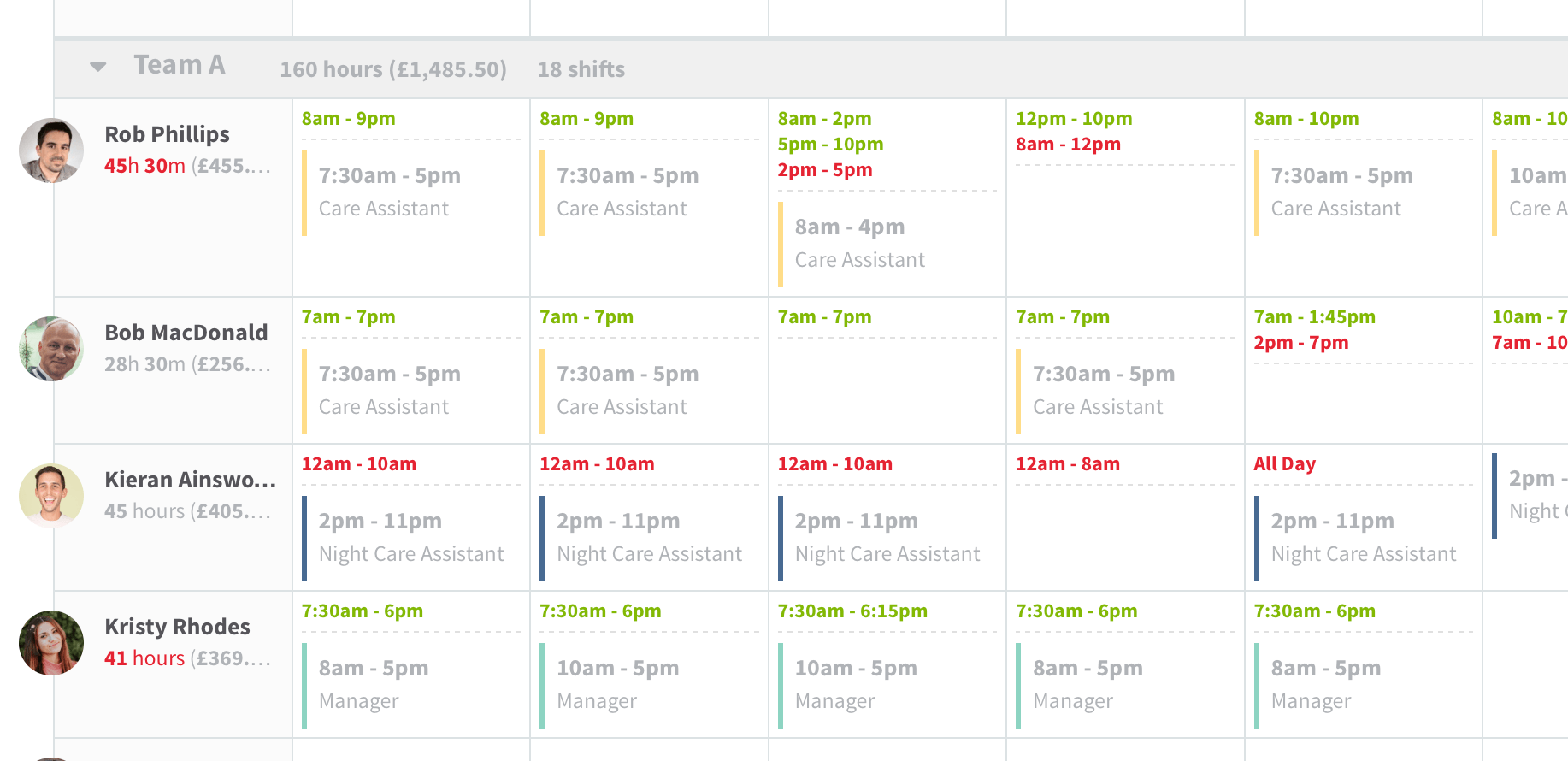 A screenshot from RotaCloud employee scheduling software showing a number of shifts and staff availability.