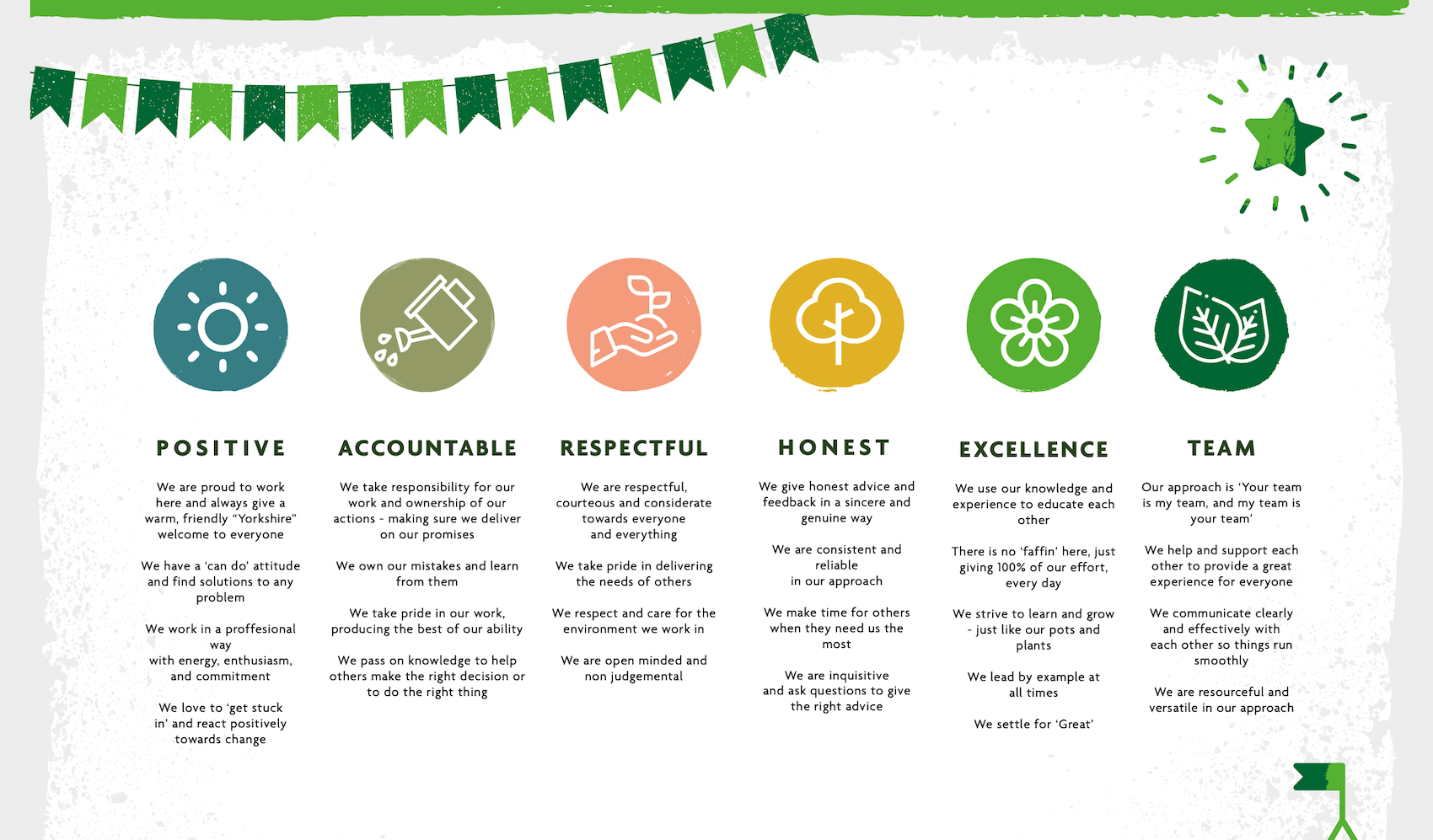 Image showing Togn Garden Centre's company values with icons and descriptions