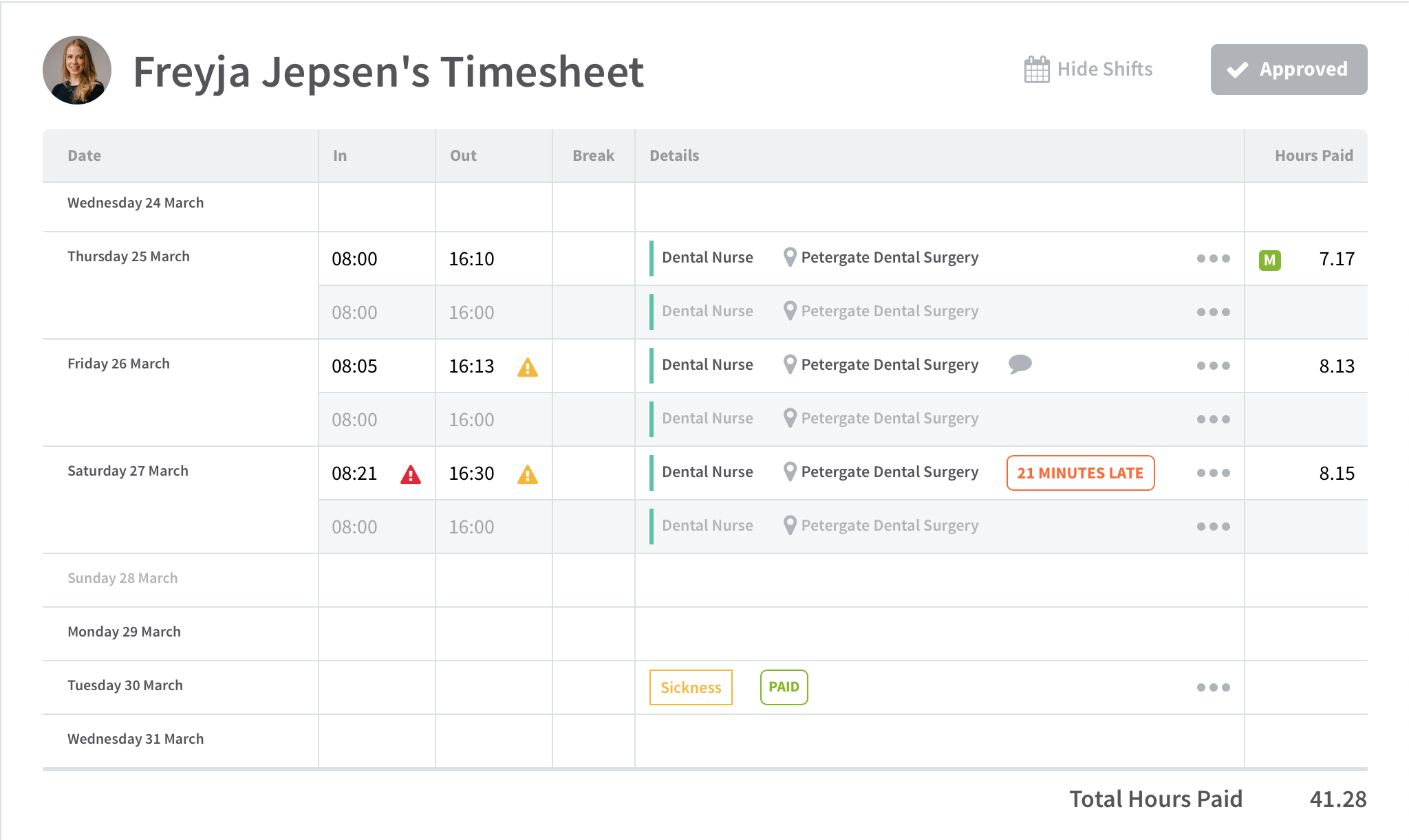 RotaCloud timesheet for an employee showing lateness flags and sickness absence