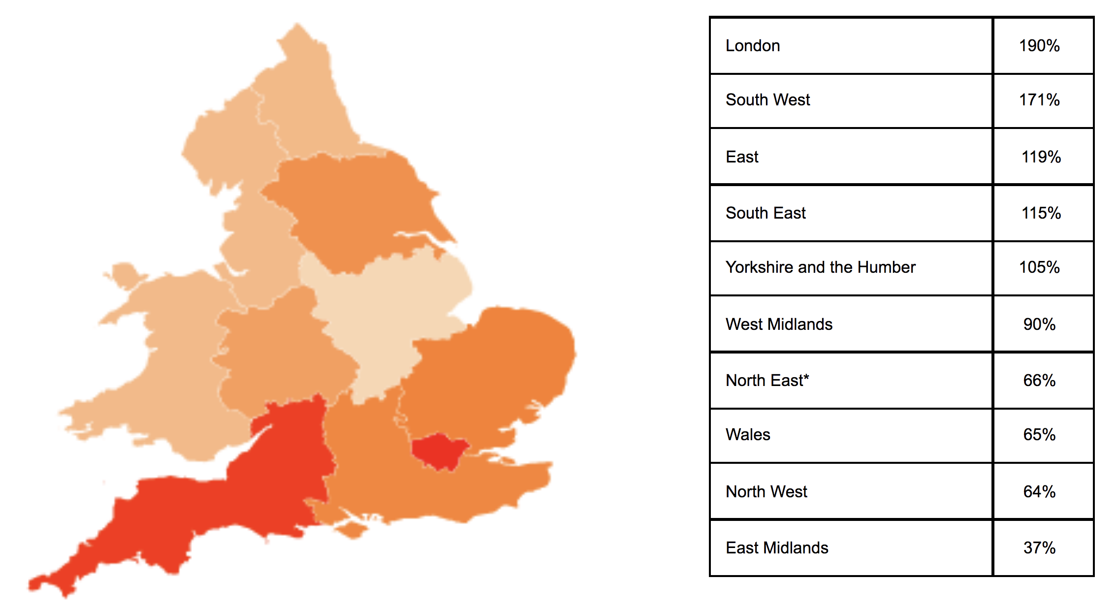 A heatmap of England showing the increase in hospitality job vacancies, broken down by region